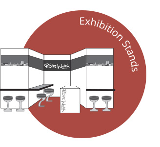 Exhibition Stands for websites Cardiff